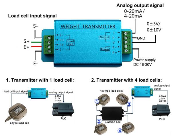 load cell amplifier with customized output 0 5v 0 10v 4. Black Bedroom Furniture Sets. Home Design Ideas